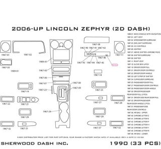 2006 Lincoln Zephyr Wood Dash Kits   Sherwood Innovations 1990 N50   Sherwood Innovations Dash Kits