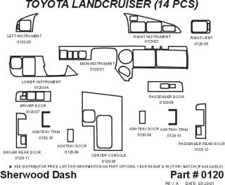 1992, 1993, 1994 Toyota Land Cruiser Wood Dash Kits   Sherwood Innovations 0120 CF   Sherwood Innovations Dash Kits